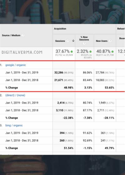 local inverter company analytics screenshot